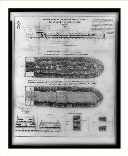 Historic Print (L) Stowage of the British slave ship Brookes under the regulated slave trade act of 1788