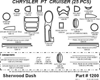 2001 2005 Chrysler PT Cruiser Wood Dash Kits   Sherwood Innovations 1200 CF   Sherwood Innovations Dash Kits