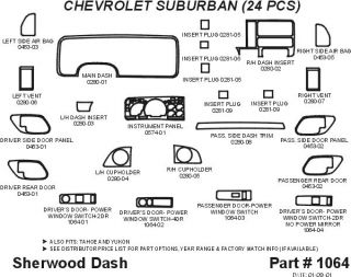 1995 1999 Chevy Suburban Wood Dash Kits   Sherwood Innovations 1064 CF   Sherwood Innovations Dash Kits