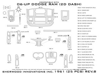 2006, 2007, 2008 Dodge Ram Wood Dash Kits   Sherwood Innovations 1961 CF   Sherwood Innovations Dash Kits